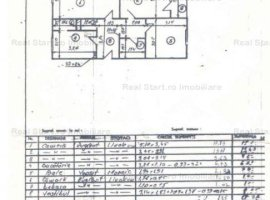 0%, Dr Taberei, et3/4, bloc anvelopat, metrou, liceu
