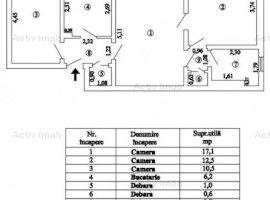 Vanzare apartament 3 camere, TIGLINA 2, Galati